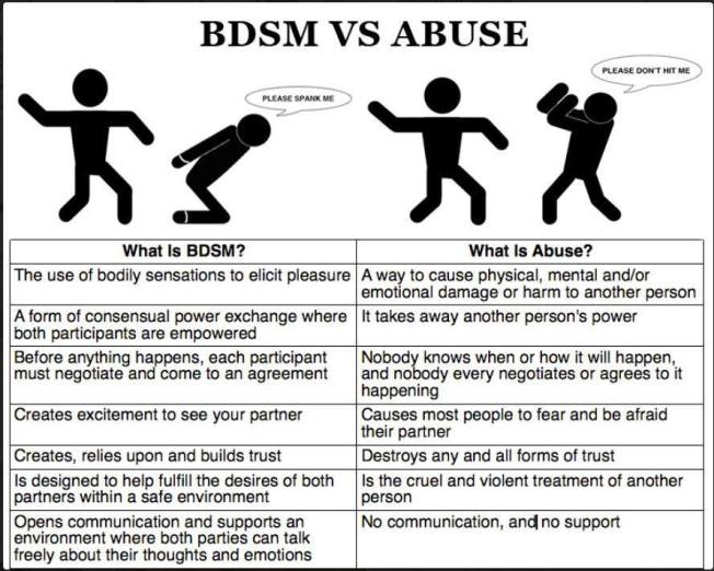 bdsm-vs-abuse.jpg